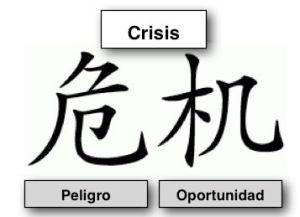 Crisis-Peligro-y-Oportunidad