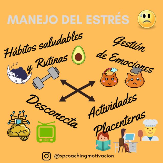 MANEJO DEL ESTRÉS